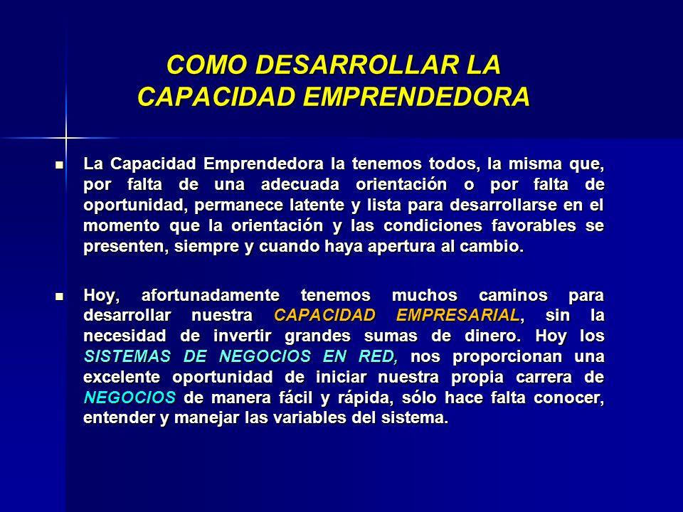 COMO DESARROLLAR LA CAPACIDAD EMPRENDEDORA La Capacidad Emprendedora la tenemos todos, la misma que, por falta de una adecuada orientación o por falta