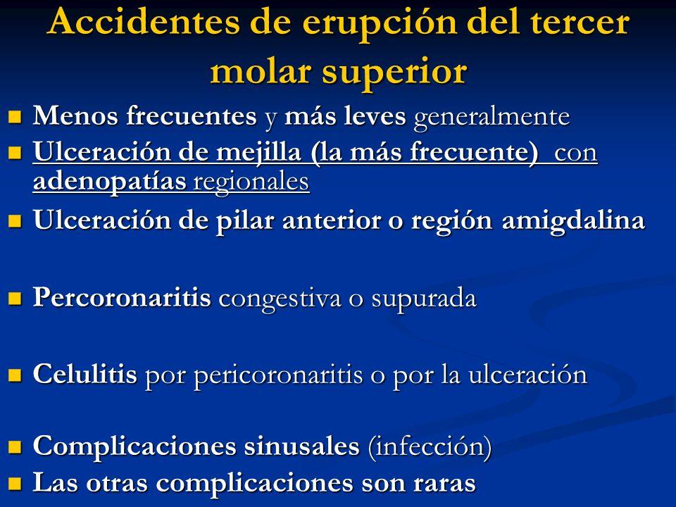 Accidentes de erupción del tercer molar superior Menos frecuentes y más leves generalmente Menos frecuentes y más leves generalmente Ulceración de mej