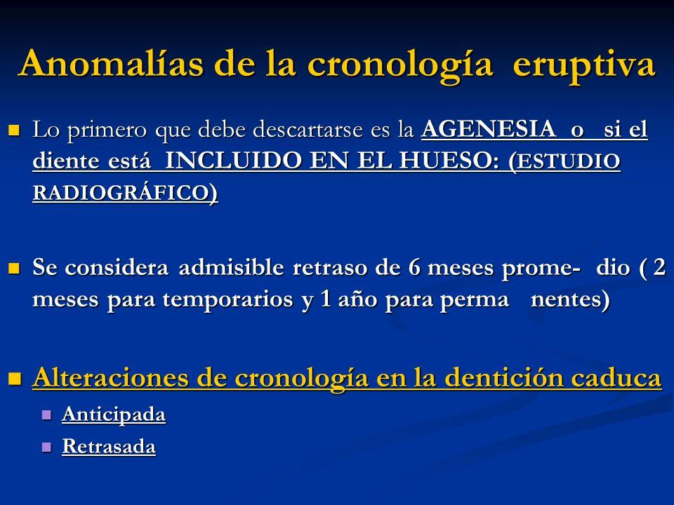 Anomalías de la cronología eruptiva Lo primero que debe descartarse es la AGENESIA o si el diente está INCLUIDO EN EL HUESO: ( ESTUDIO RADIOGRÁFICO )