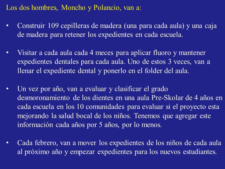 Los dos hombres, Moncho y Polancio, van a: Construir 109 cepilleras de madera (una para cada aula) y una caja de madera para retener los expedientes e