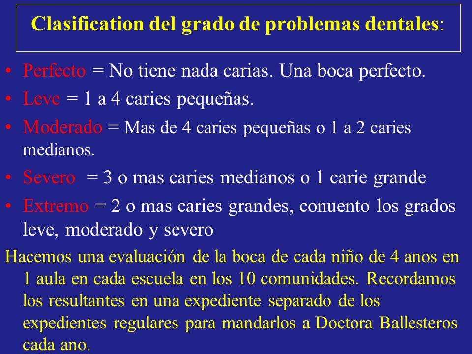 Clasification del grado de problemas dentales: Perfecto = No tiene nada carias. Una boca perfecto. Leve = 1 a 4 caries pequeñas. Moderado = Mas de 4 c