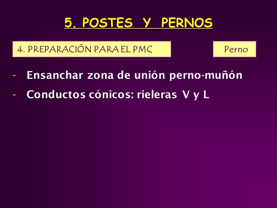 5.POSTES Y PERNOS -Ensanchar zona de unión perno-muñón -Conductos cónicos: rieleras V y L 4.