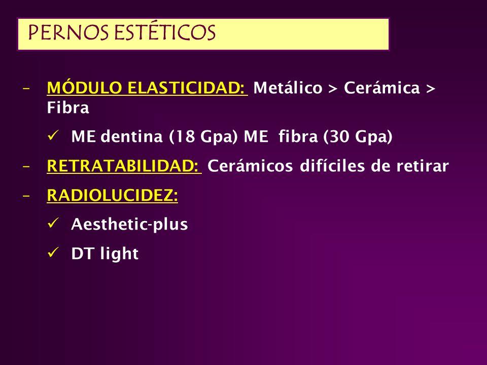–MÓDULO ELASTICIDAD: Metálico > Cerámica > Fibra ME dentina (18 Gpa) ME fibra (30 Gpa) –RETRATABILIDAD: Cerámicos difíciles de retirar –RADIOLUCIDEZ: Aesthetic-plus DT light PERNOS ESTÉTICOS