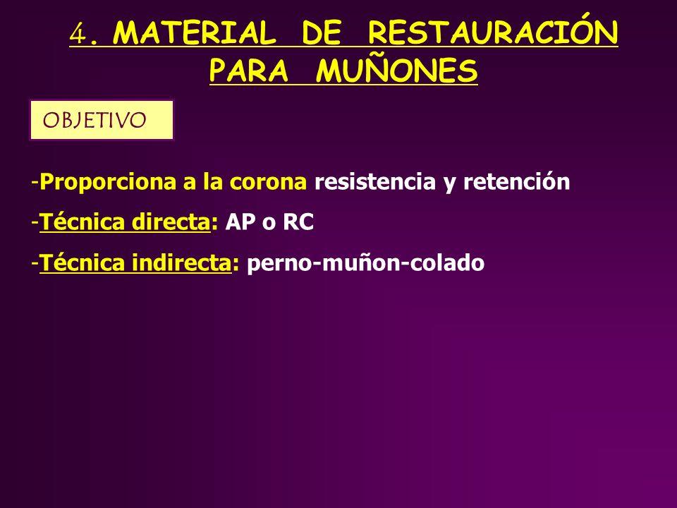 4. MATERIAL DE RESTAURACIÓN PARA MUÑONES OBJETIVO -Proporciona a la corona resistencia y retención -Técnica directa: AP o RC -Técnica indirecta: perno
