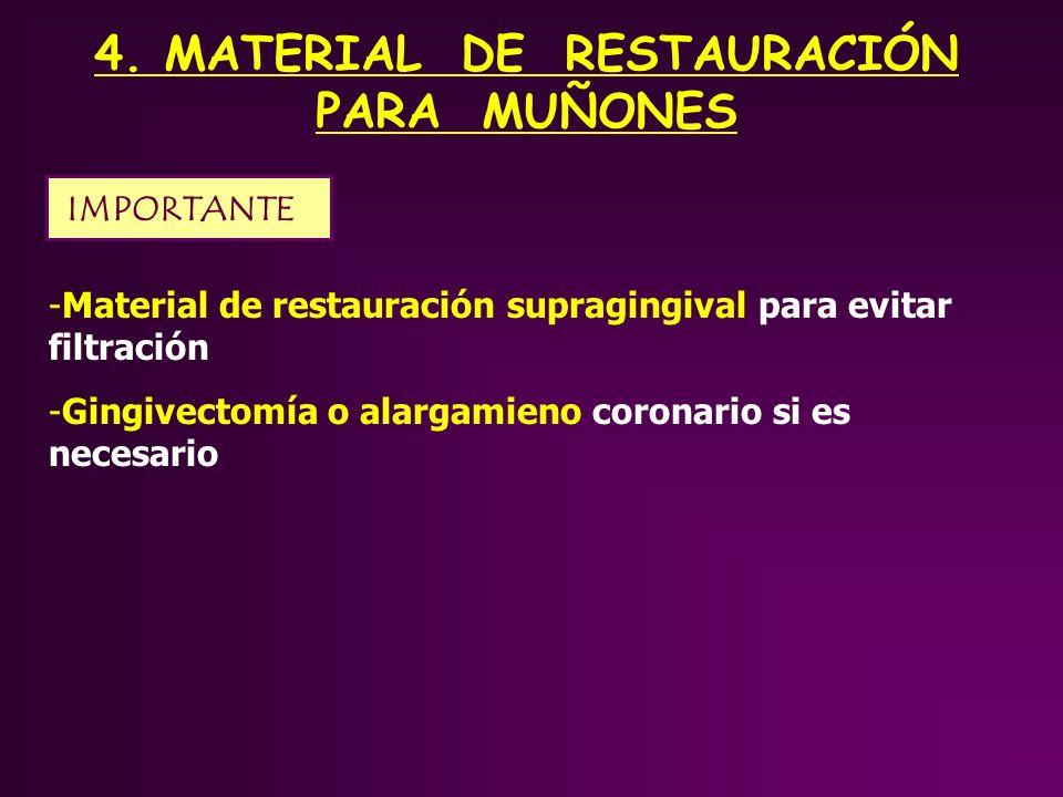 4. MATERIAL DE RESTAURACIÓN PARA MUÑONES IMPORTANTE -Material de restauración supragingival para evitar filtración -Gingivectomía o alargamieno corona