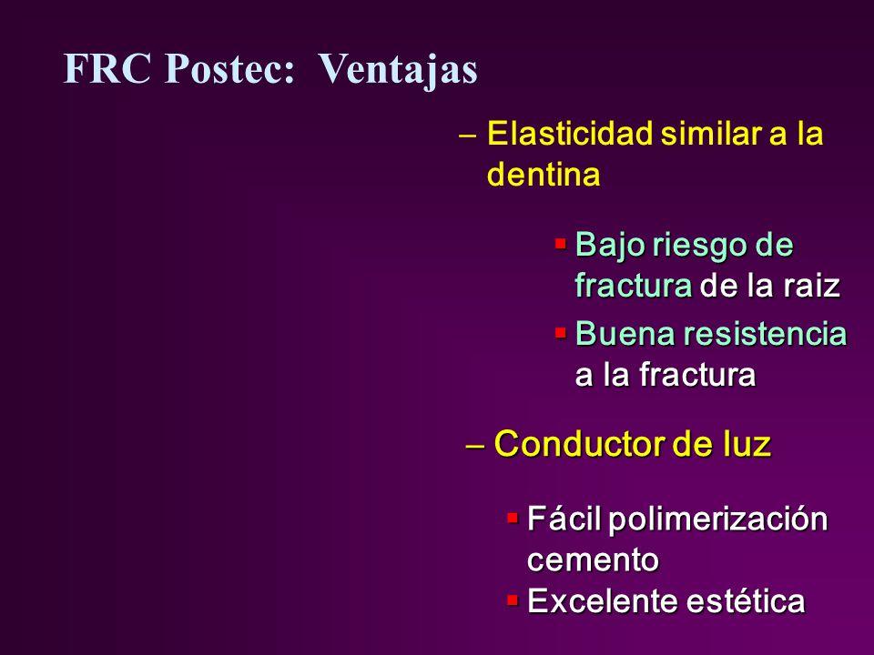 FRC Postec: Ventajas Bajo riesgo de fractura de la raiz Bajo riesgo de fractura de la raiz Buena resistencia a la fractura Buena resistencia a la fractura –Elasticidad similar a la dentina –Conductor de luz Fácil polimerización cemento Fácil polimerización cemento Excelente estética Excelente estética