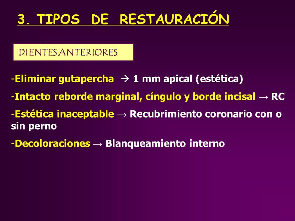 3. TIPOS DE RESTAURACIÓN DIENTES ANTERIORES -Eliminar gutapercha 1 mm apical (estética) -Intacto reborde marginal, cíngulo y borde incisal RC -Estétic