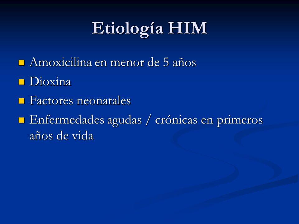 Etiología HIM Amoxicilina en menor de 5 años Amoxicilina en menor de 5 años Dioxina Dioxina Factores neonatales Factores neonatales Enfermedades aguda