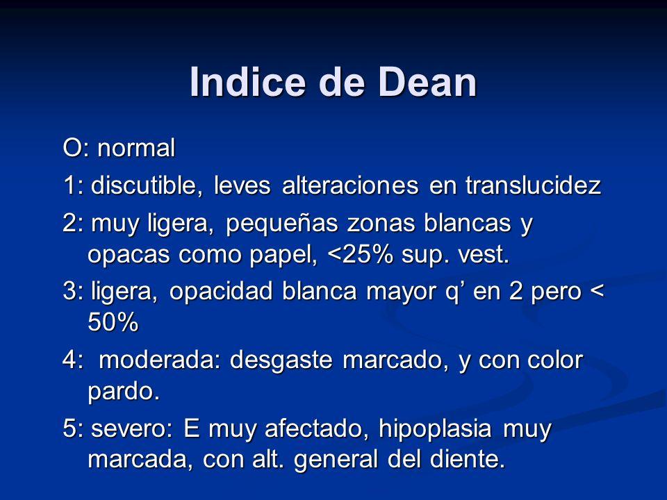 Indice de Dean O: normal 1: discutible, leves alteraciones en translucidez 2: muy ligera, pequeñas zonas blancas y opacas como papel, <25% sup. vest.