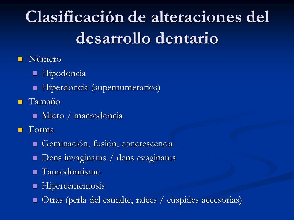 Alteraciones en el número Dientes supernumerarios Dientes supernumerarios mesiodens, paramolar mesiodens, paramolar Síndromes: Gardner, Displasia Cleidocraneal Síndromes: Gardner, Displasia Cleidocraneal Hipodoncia (oligodoncia) Hipodoncia (oligodoncia) Agenesia de lateral Agenesia de lateral Agenesia tercer molar Agenesia tercer molar Síndromes: Displasia ectodérmica hipohidrótica, otras Disp.