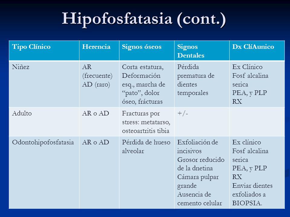 Hipofosfatasia (cont.) Tipo ClínicoHerenciaSignos óseosSignos Dentales Dx ClíAunico NiñezAR (frecuente) AD (raro) Corta estatura, Deformación esq., ma