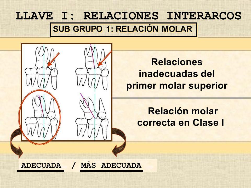 LLAVE I: RELACIONES INTERARCOS Relaciones inadecuadas del primer molar superior Relación molar correcta en Clase I ADECUADA / MÁS ADECUADA SUB GRUPO 1: RELACIÓN MOLAR
