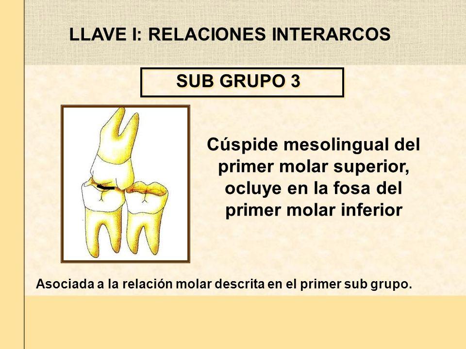 Asociada a la relación molar descrita en el primer sub grupo.