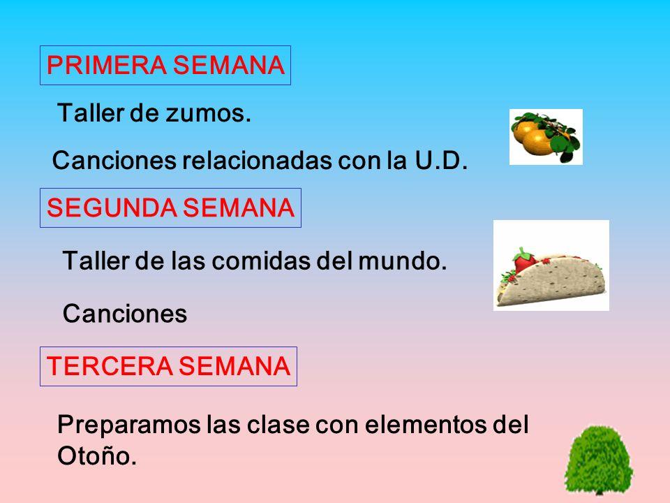 PRIMERA SEMANA Ficha Nº1 SEGUNDA SEMANA Mural sobre los beneficios de los alimentos.