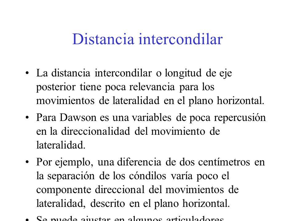 Distancia intercondilar La distancia intercondilar o longitud de eje posterior tiene poca relevancia para los movimientos de lateralidad en el plano h