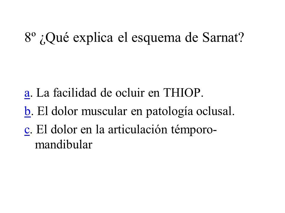 8º ¿Qué explica el esquema de Sarnat? aa. La facilidad de ocluir en THIOP. bb. El dolor muscular en patología oclusal. cc. El dolor en la articulación