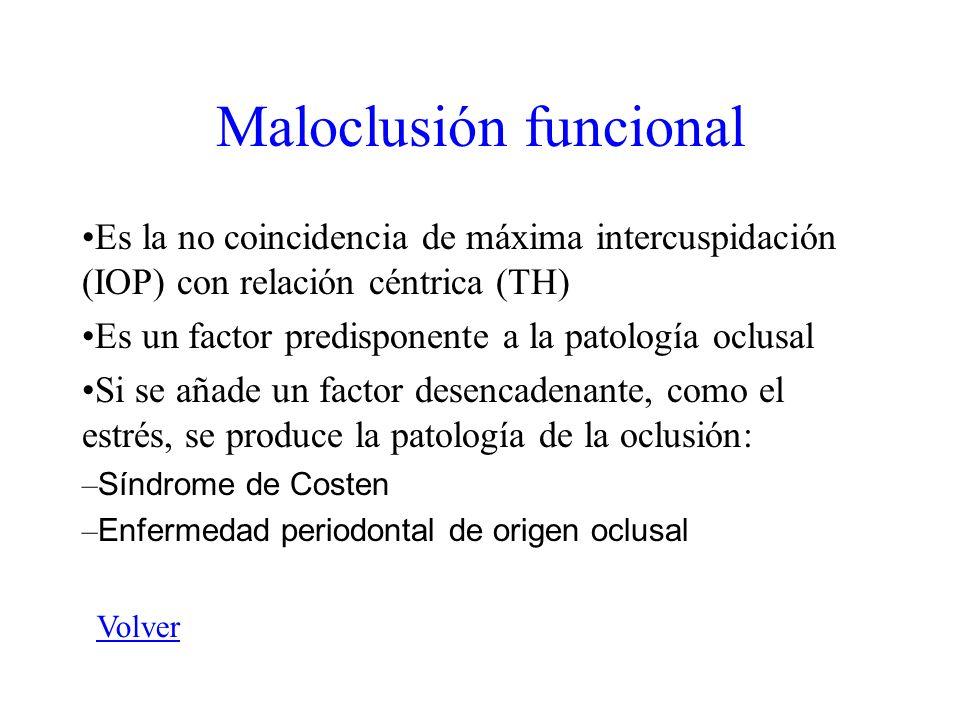 Maloclusión funcional Es la no coincidencia de máxima intercuspidación (IOP) con relación céntrica (TH) Es un factor predisponente a la patología oclu