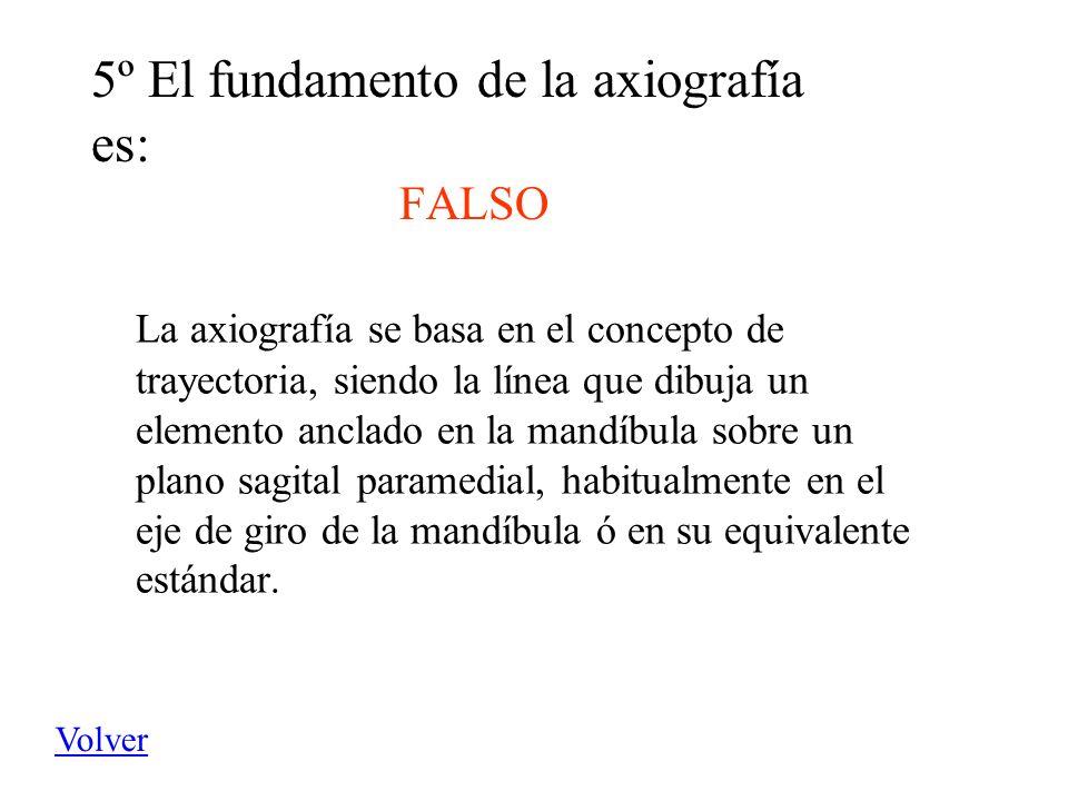 5º El fundamento de la axiografía es: FALSO La axiografía se basa en el concepto de trayectoria, siendo la línea que dibuja un elemento anclado en la