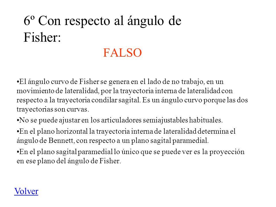 6º Con respecto al ángulo de Fisher: FALSO El ángulo curvo de Fisher se genera en el lado de no trabajo, en un movimiento de lateralidad, por la traye