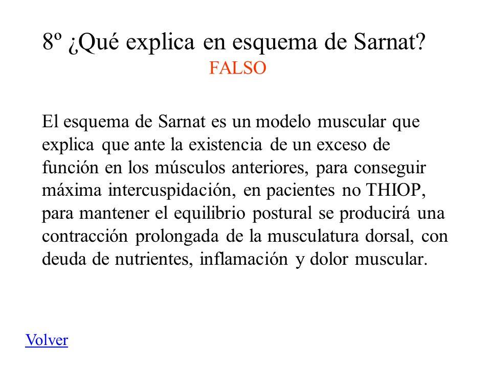 8º ¿Qué explica en esquema de Sarnat? FALSO El esquema de Sarnat es un modelo muscular que explica que ante la existencia de un exceso de función en l