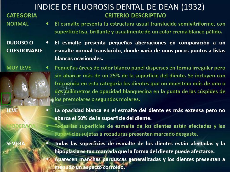 INDICE DE FLUOROSIS DENTAL DE DEAN