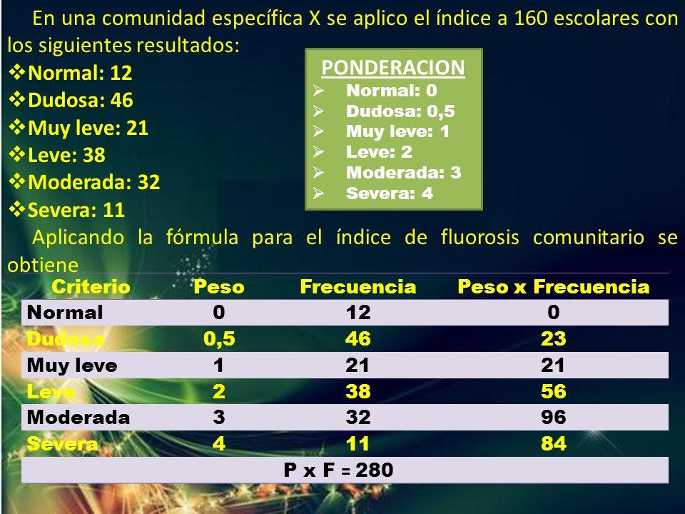 IFC=La suma de las frecuencias ponderadas entre el total de personas examinadas IFC= P x F 280 = 1,7 N 160 N=160 N= POBLACION ESCOLAR EN ESTUDIO Este resultado se lleva a la siguiente escala según la Organización Mundial de la Salud: Cero Fluorosis= 0 Muy Benigna= 1 Benigna=2 Moderad=3 Severa=4 1,7=Benigna