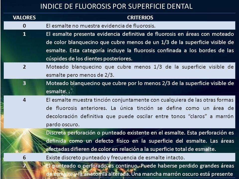 VALORESCRITERIOS 0El esmalte no muestra evidencia de fluorosis. 1 El esmalte presenta evidencia definitiva de fluorosis en áreas con moteado de color