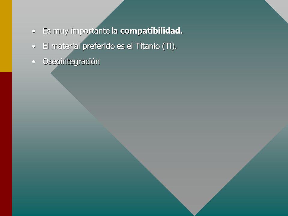 Es muy importante la compatibilidad.Es muy importante la compatibilidad. El material preferido es el Titanio (Ti).El material preferido es el Titanio