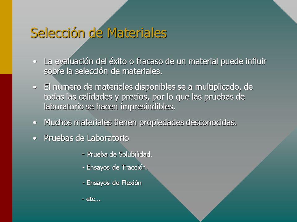 Selección de Materiales La evaluación del éxito o fracaso de un material puede influir sobre la selección de materiales.La evaluación del éxito o frac