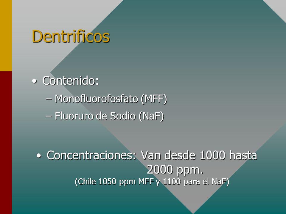 Dentrificos Contenido:Contenido: –Monofluorofosfato (MFF) –Fluoruro de Sodio (NaF) Concentraciones: Van desde 1000 hasta 2000 ppm. (Chile 1050 ppm MFF