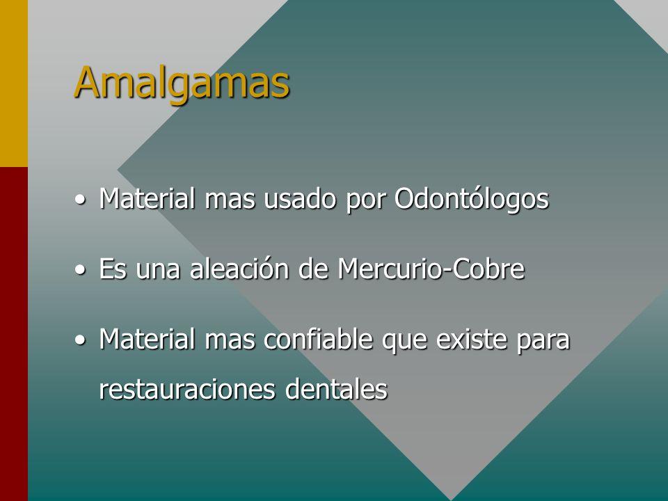Amalgamas Material mas usado por OdontólogosMaterial mas usado por Odontólogos Es una aleación de Mercurio-CobreEs una aleación de Mercurio-Cobre Mate