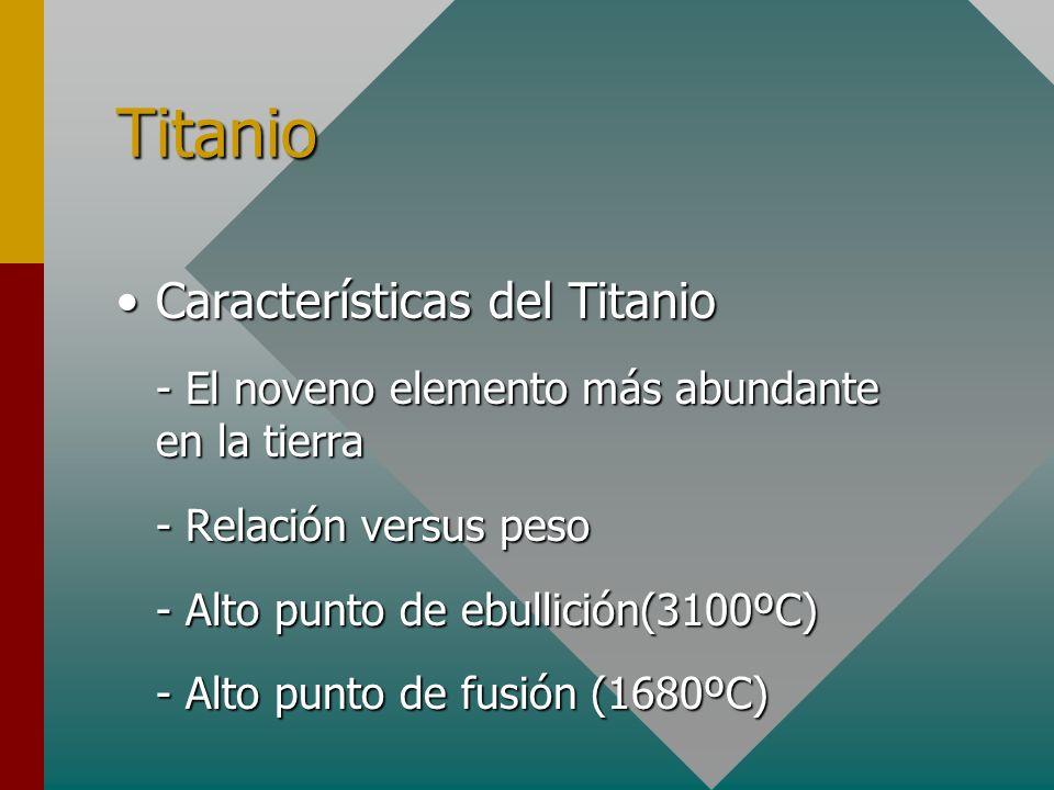 Titanio Características del TitanioCaracterísticas del Titanio - El noveno elemento más abundante en la tierra - Relación versus peso - Alto punto de