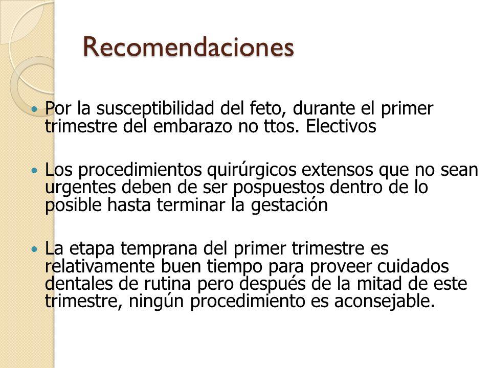 Recomendaciones Por la susceptibilidad del feto, durante el primer trimestre del embarazo no ttos. Electivos Los procedimientos quirúrgicos extensos q