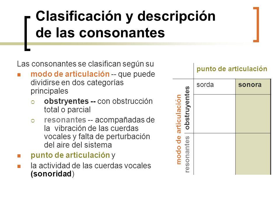 Clasificación y descripción de las consonantes Las consonantes se clasifican según su modo de articulación -- que puede dividirse en dos categorías pr