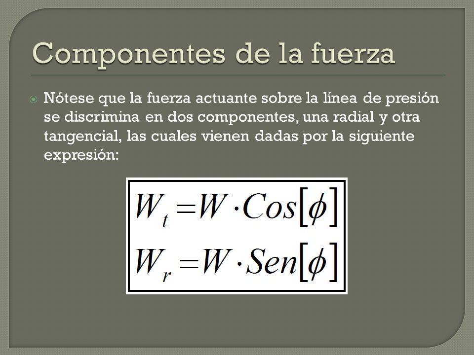 Nótese que la fuerza actuante sobre la línea de presión se discrimina en dos componentes, una radial y otra tangencial, las cuales vienen dadas por la