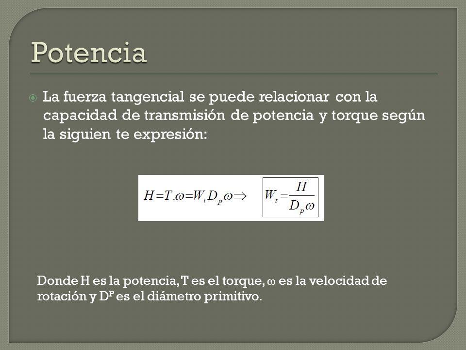 La fuerza tangencial se puede relacionar con la capacidad de transmisión de potencia y torque según la siguien te expresión: Donde H es la potencia, T
