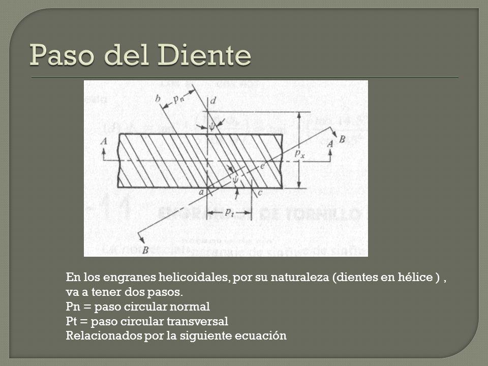 En los engranes helicoidales, por su naturaleza (dientes en hélice ), va a tener dos pasos. Pn = paso circular normal Pt = paso circular transversal R