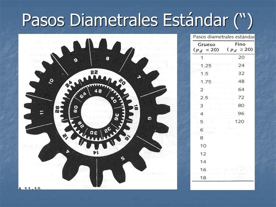Pasos Diametrales Estándar () Pasos Diametrales Estándar ()