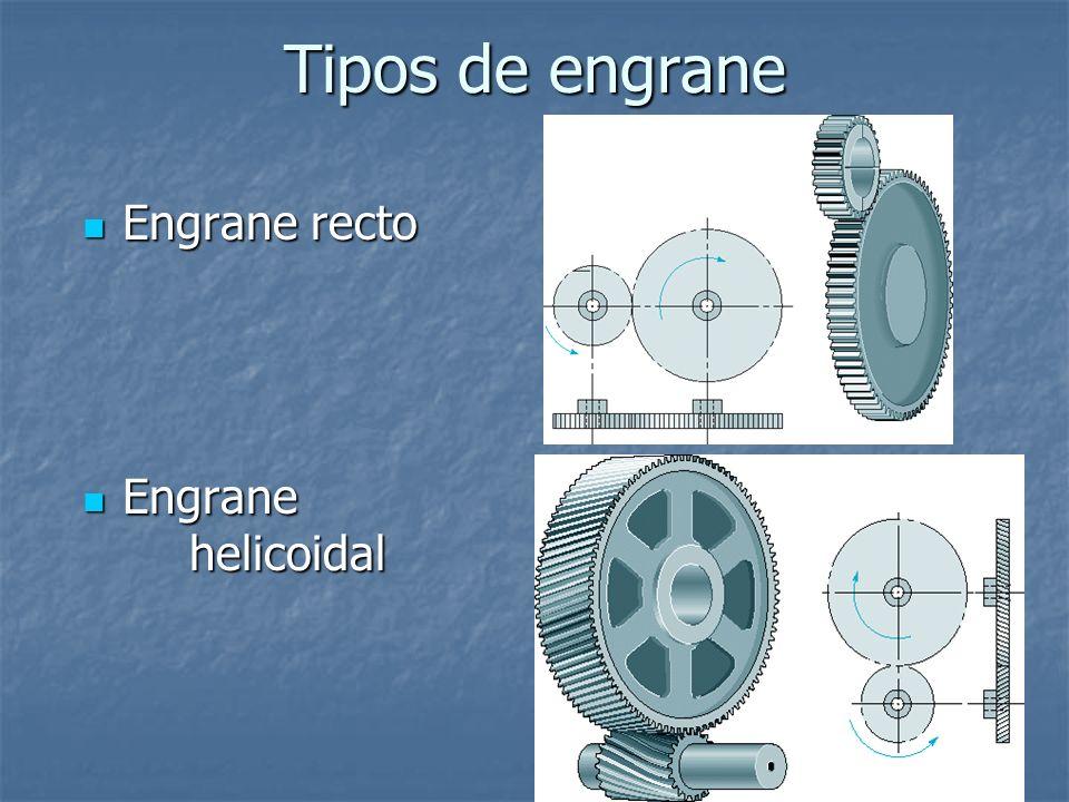 Tipos de engrane Engrane recto Engrane recto Engrane helicoidal Engrane helicoidal