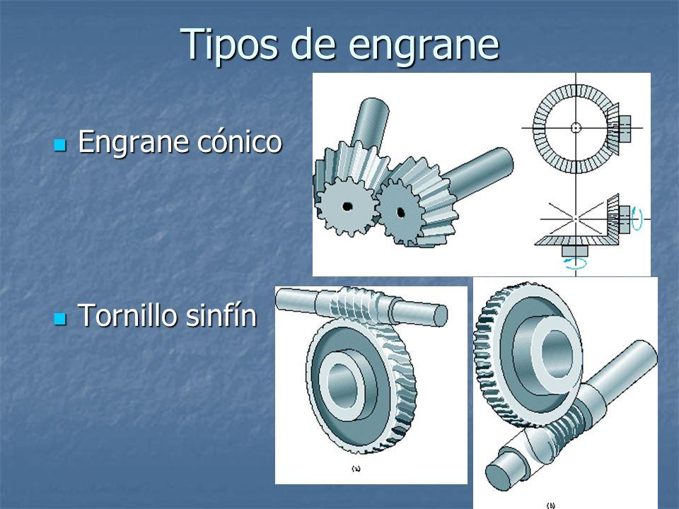 Tipos de engrane Engrane cónico Engrane cónico Tornillo sinfín Tornillo sinfín