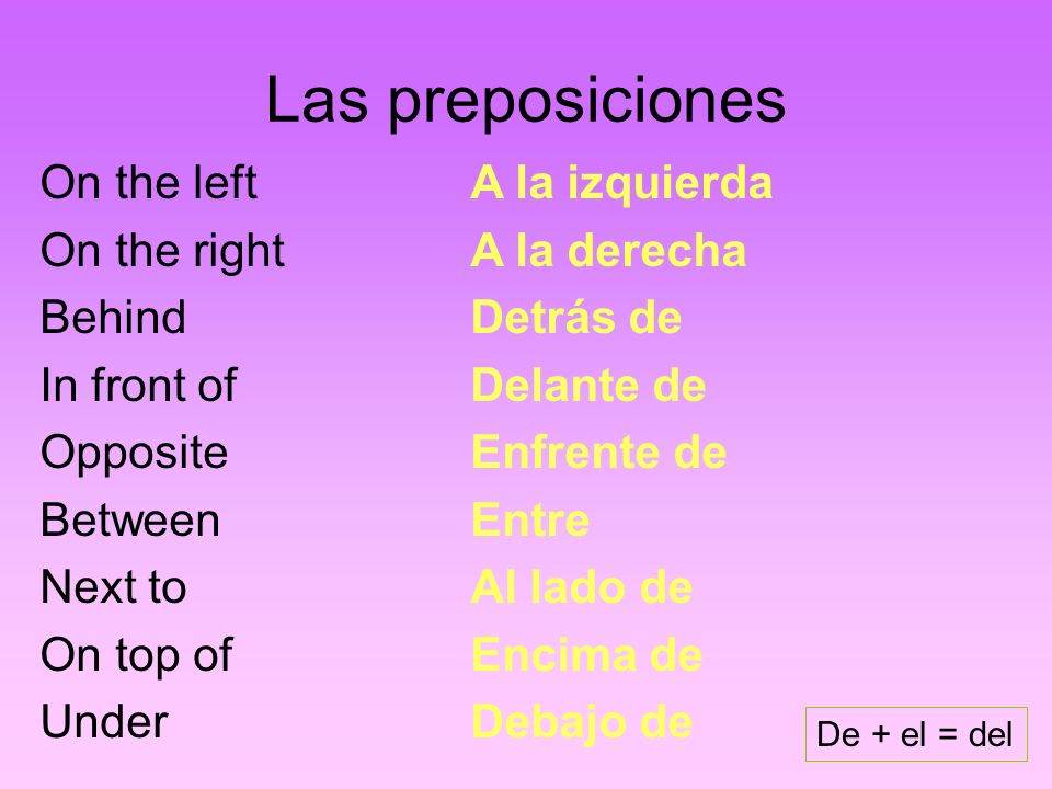 Las preposiciones A la izquierda A la derecha Detrás de Delante de Enfrente de Entre Al lado de Encima de Debajo de De + el = del On the left On the right Behind In front of Opposite Between Next to On top of Under