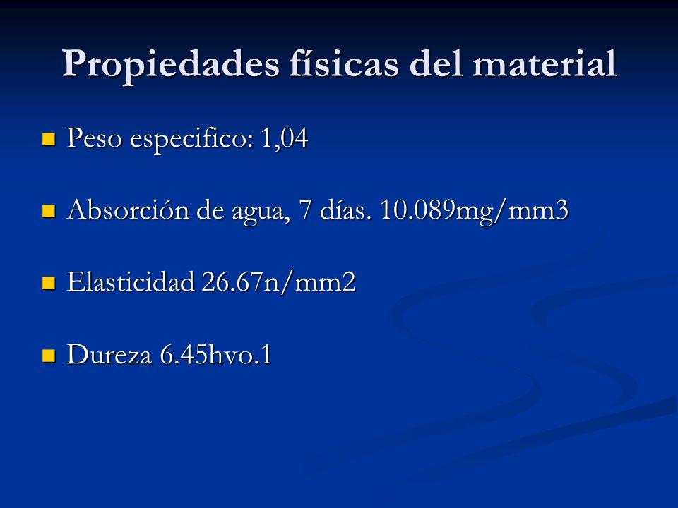 Indicaciones Prótesis parcial removible.Prótesis completas.