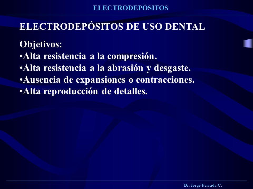 Dr. Jorge Ferrada C. ELECTRODEPÓSITOS ELECTRODEPÓSITOS DE USO DENTAL Objetivos: Alta resistencia a la compresión. Alta resistencia a la abrasión y des