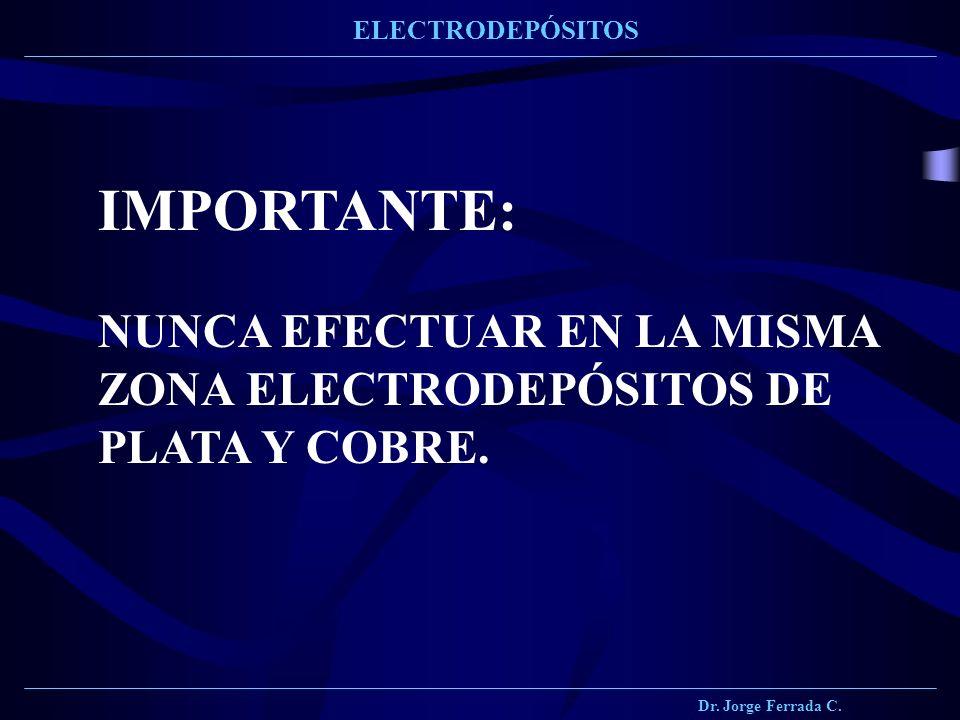 Dr. Jorge Ferrada C. ELECTRODEPÓSITOS IMPORTANTE: NUNCA EFECTUAR EN LA MISMA ZONA ELECTRODEPÓSITOS DE PLATA Y COBRE.