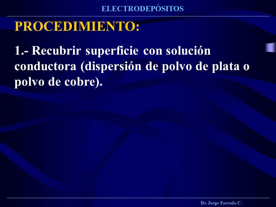 Dr. Jorge Ferrada C. ELECTRODEPÓSITOS PROCEDIMIENTO: 1.- Recubrir superficie con solución conductora (dispersión de polvo de plata o polvo de cobre).