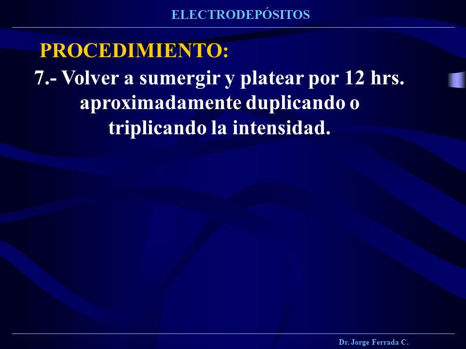 Dr. Jorge Ferrada C. ELECTRODEPÓSITOS 7.- Volver a sumergir y platear por 12 hrs. aproximadamente duplicando o triplicando la intensidad. PROCEDIMIENT