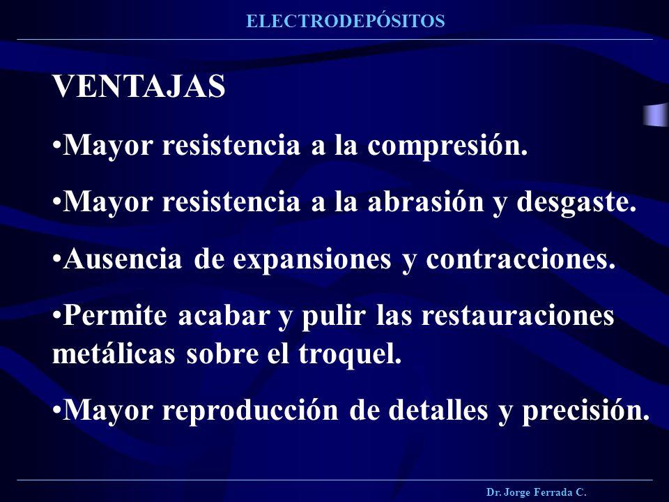Dr. Jorge Ferrada C. ELECTRODEPÓSITOS VENTAJAS Mayor resistencia a la compresión. Mayor resistencia a la abrasión y desgaste. Ausencia de expansiones