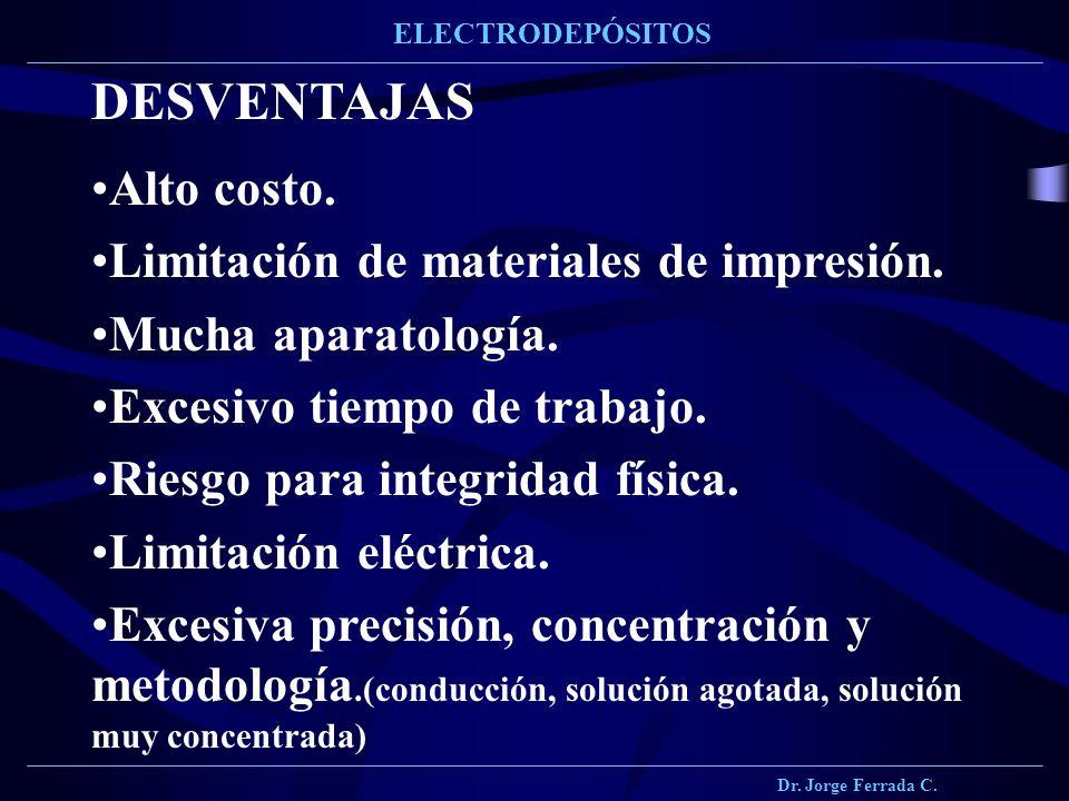 Dr. Jorge Ferrada C. ELECTRODEPÓSITOS DESVENTAJAS Alto costo. Limitación de materiales de impresión. Mucha aparatología. Excesivo tiempo de trabajo. R
