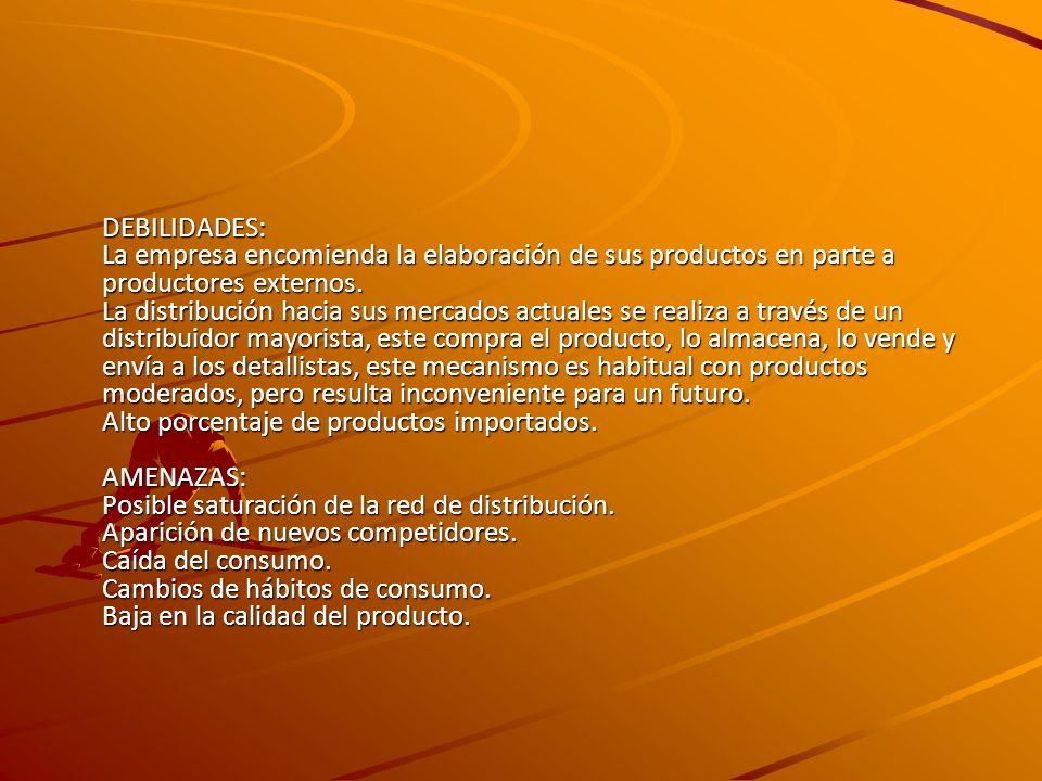 DEBILIDADES: La empresa encomienda la elaboración de sus productos en parte a productores externos.
