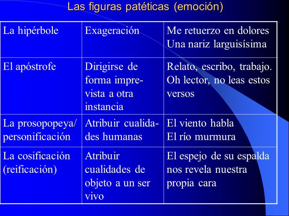 Las figuras retóricas Las figuras de pensamiento - Las figuras patéticas (pathos= emoción): hipérbole, prosopoyeya (personificación), apóstrofe, etc.